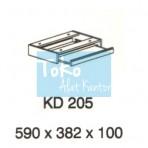 Meja Kantor Vip Mv Series KD 205